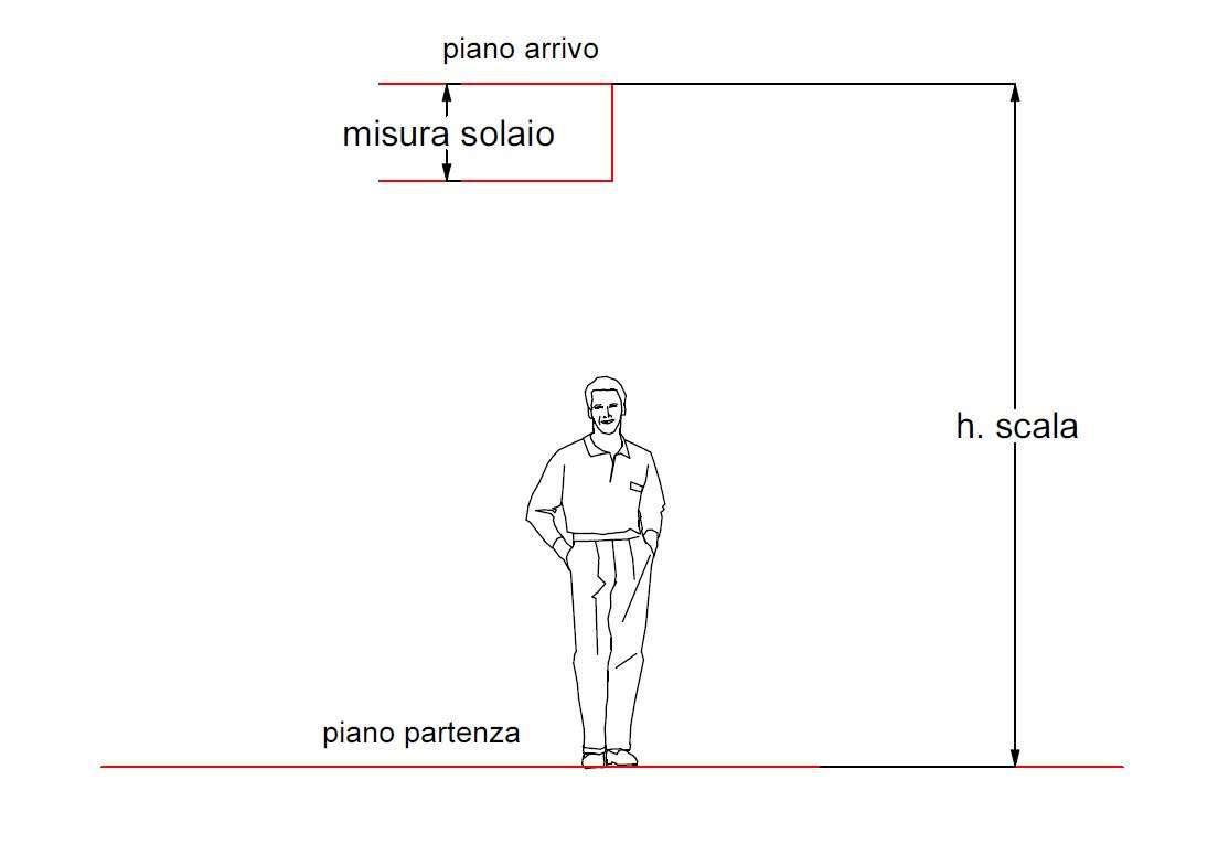 Costi scale interne gradini per scale esterne scale cose - Scale interne costi ...